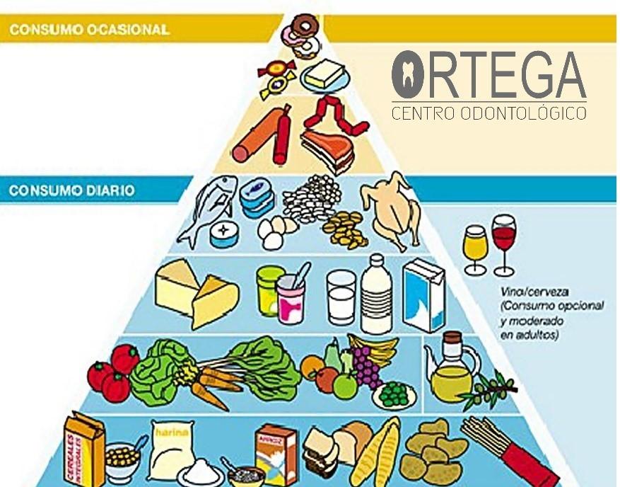 Dieta sana = Dientes sanos
